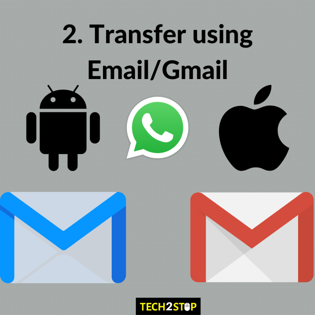 How to transfer WhatsApp data from Android to iPhone Transfer using Email/Gmail