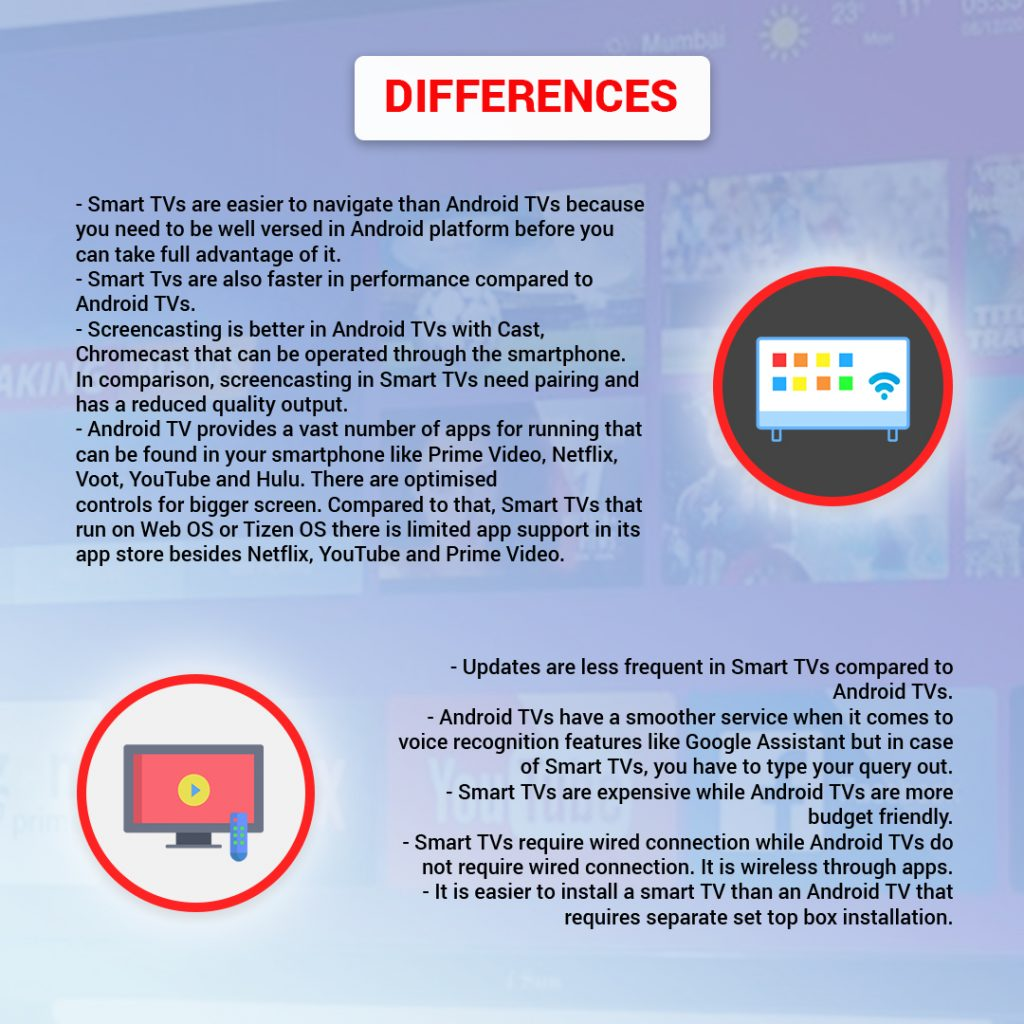 Smart TV vs Android TV | Differences